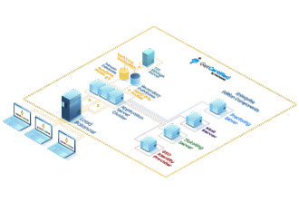 Enterprise, high performance and high availability version